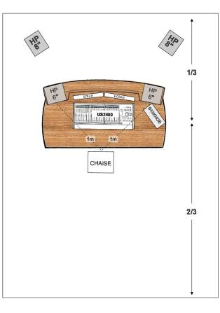 Schéma: plan de la pièce