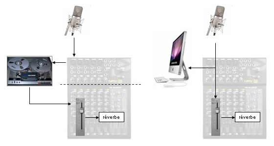 Schéma latence 5