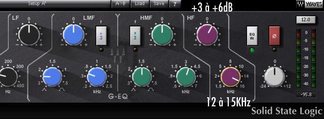 Réglages Equaliseur SSL pour Mixage des Voix